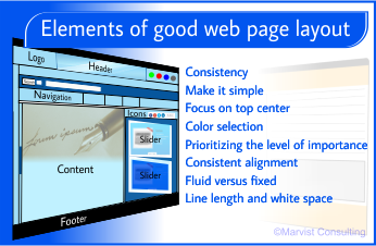 elements of good web page layout