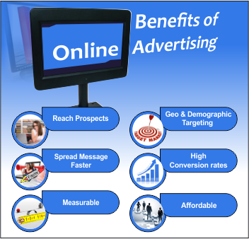 online advertising benefits