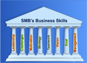 skills for smb owners
