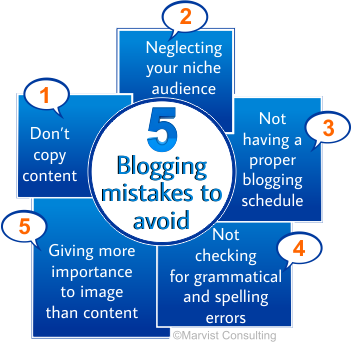 5 blogging mistakes to avoid
