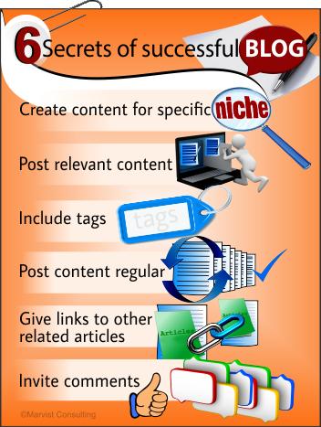 six secrets of a successful blog