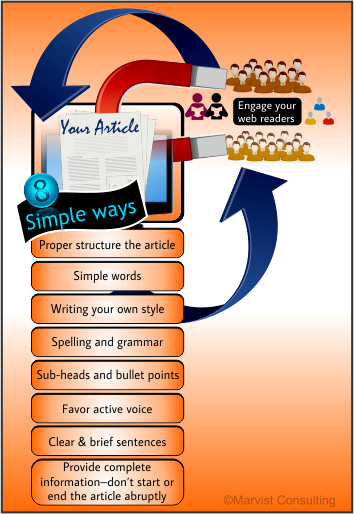 eight simple ways to engage your web readers with your article