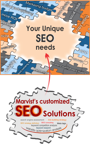 Marvist's Custom SEO solutions for your unique SEO needs